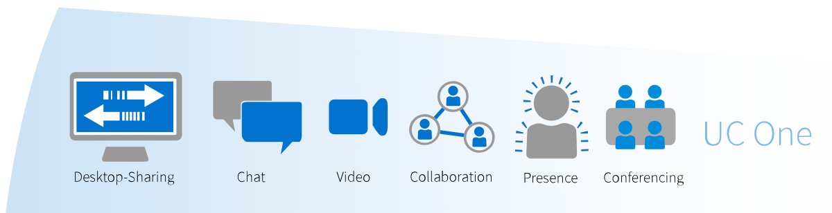 Info graphic showing the different product features of the collaboration tools of BroadSoft - UCC collaboration